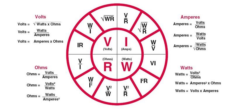 Resultado de imagen para v i r ley de ohm