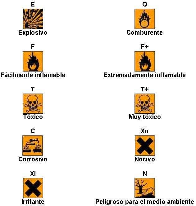 riesgos laborales - apuntes de electromedicina xavier pardell